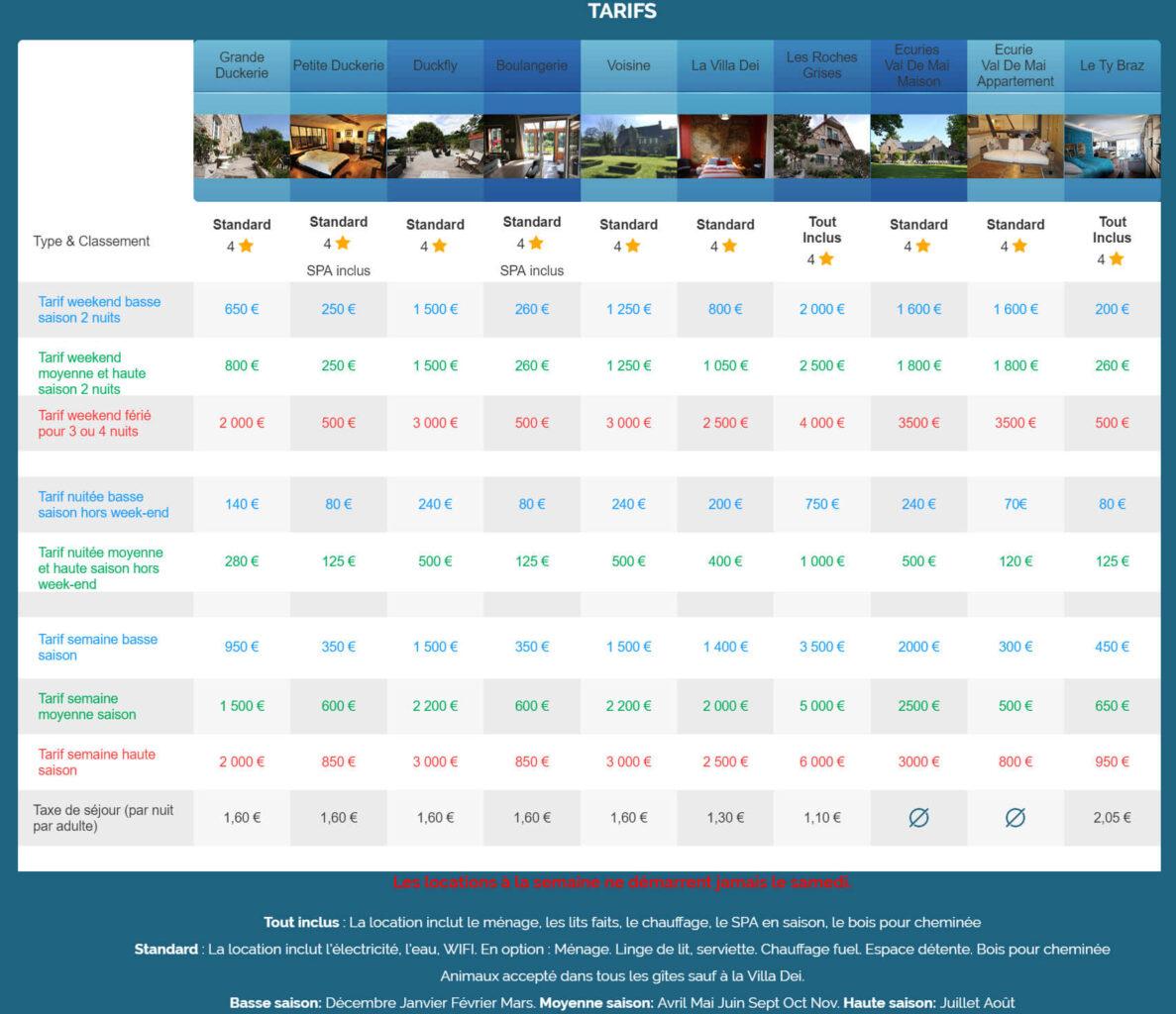 tarifs La clef Decamp - Homepage - Location de Gite La Clef Decamp - Laclefdecamp.fr