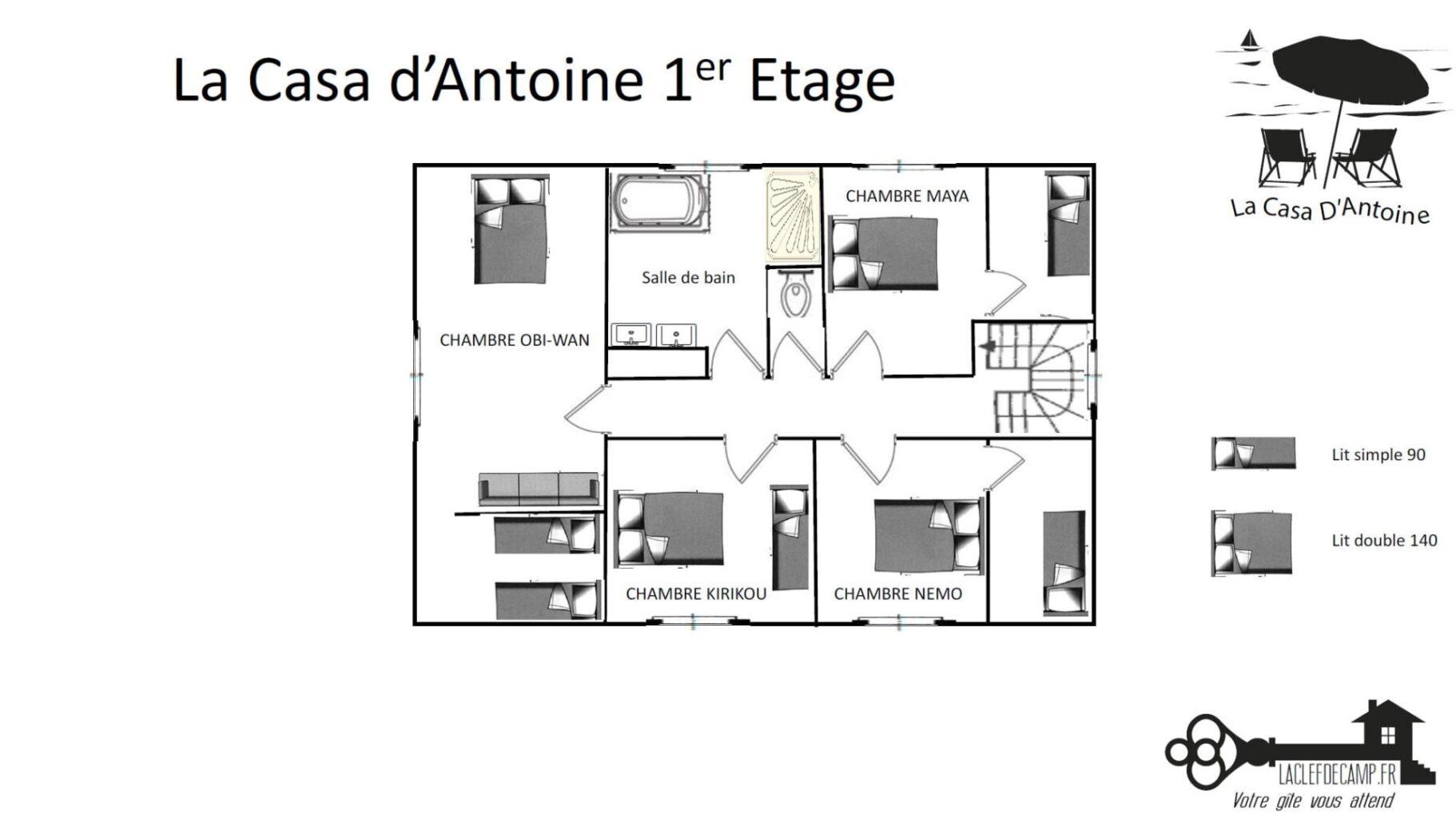 La casa d'antoine 1er